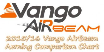 Vango AirBeam Comparison Chart Logo