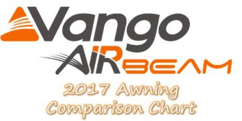 Vango AirBeam Comparison Chart Logo 2017